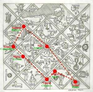 mappa stellare enigma centesima novella Decameron Bocaccio Patrizia de Santis